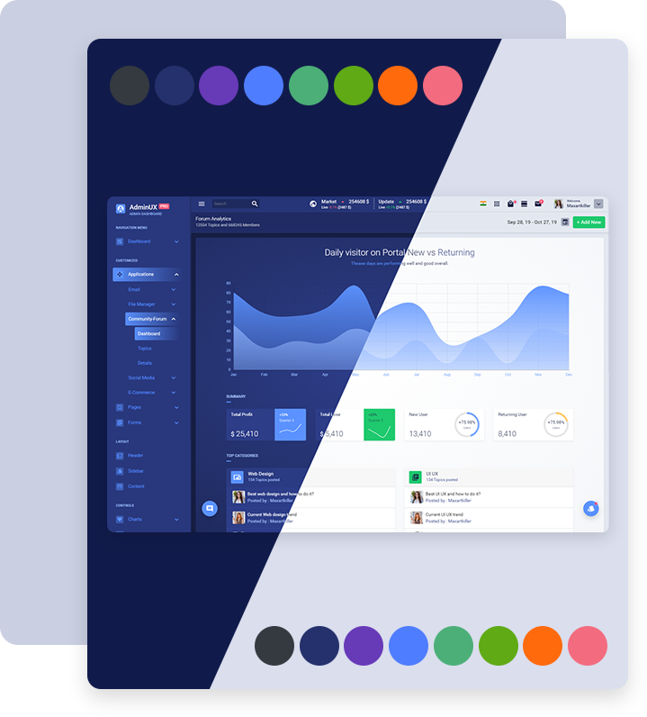 AdminUX dashboard HTML template